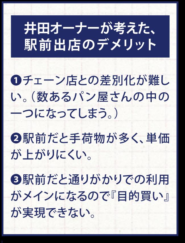 井田オーナーが考えた、駅前出店のデメリット 1.チェーン店との差別化が難しい。(数あるパン屋さんの中の一つになってしまう。) 2.駅前だと手荷物が多く、単価が上がりにくい。 3.駅前だと通りがかりでの利用がメインになるので『目的買い』が実現できない。